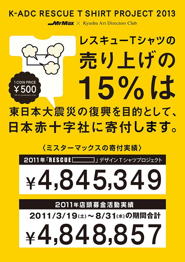 レスキューTシャツの売り上げの15%は東日本大震災の復興を目的として、日本赤十字社に寄付します。