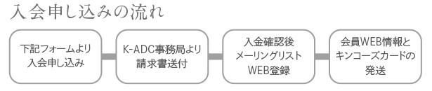 about_nyukai_2
